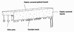 lath and fascias or pelmet