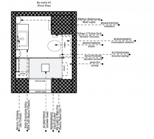 Designing Bathrooms - Layout